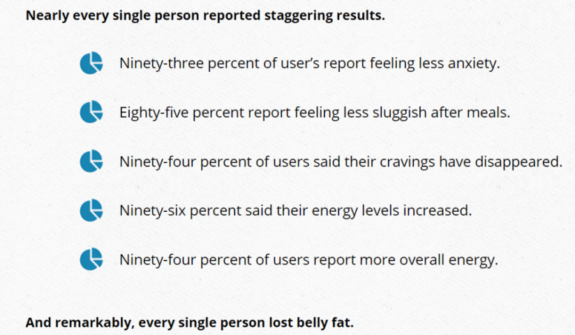 stop fat storage review results