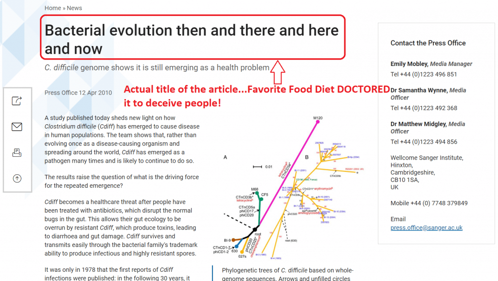 favorite food diet review fake science